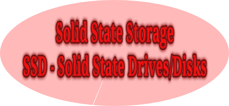 solid state disks drives for storage
