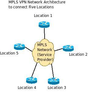 MPLS-Nw.jpeg